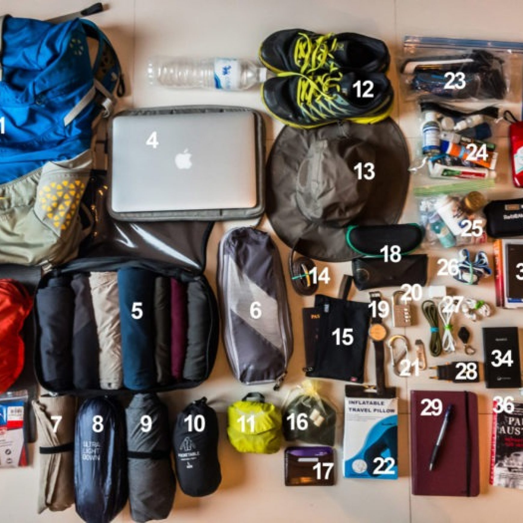 What to Pack for your Trip to Northern Mountains of Pakistan